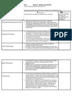 rdg kim chart7 18 12(2)-3