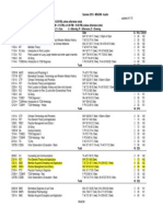 Summer 2015 Schedule - MSAOM Austin