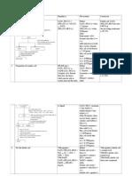 Data Tabel & Lampiran