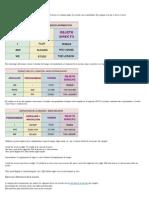 Estructura de la oración 1ero a 3ero.docx