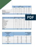Controle Estatístico Da Qualidade