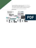 P+F HART Remote I /  O