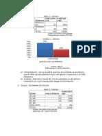 Documento Encuestas