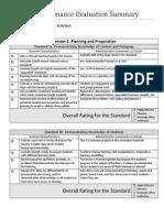 teacher perf eval summary form