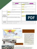 Des risques naturels croissants.pdf