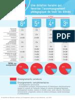 Emploi Du Temps College Infographie