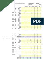 ETLPMRSummaryReportEquipmentIncludedWithNA%281%29