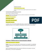 Modulo 3 Comunicación Organizacional Resumen