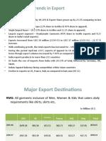 Trends in Export