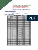 Tableau de Choix de Section Des Cables Cuivre