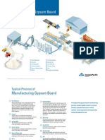 Gypsum Board Manufacturing Process
