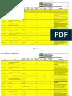 Plano de Contas Referencial Ade Cofis 31.2011