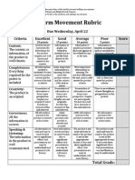 reform movement rubric