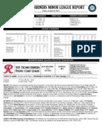 04.11.15 Mariners Minor League Report