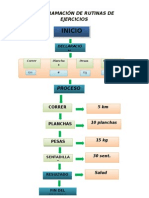 Programación de Rutinas de Ejercicios Miguel Dueñas