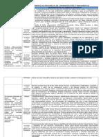"""Descripciã""""n de Los Mapas de Progreso de Comunicaciã""""n y Matemã-tica"""