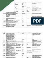 Lista de Léxico Examen PAU Latín II