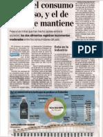 Consumo de Leche y Queso Colombia Abril 2015
