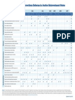 pspp sentencing and corrections reform matrix