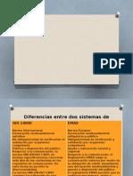Diferencias Entre ISO y EMAS 2013