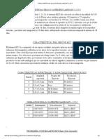 Características Dos Satélites Landsat 1,2 e 3