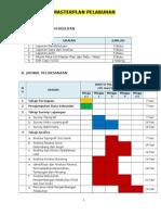 Usulan Masterplan Pelabuhan