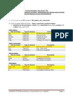 TravauxPratiques Access 2014 2015
