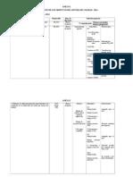 Plan de Objetivos 2014