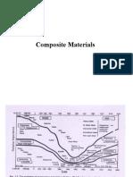 Composite Materials.ms.2 13.03.08