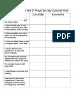 checklist on warfare