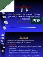 Diagramas-de-procesos.pptx
