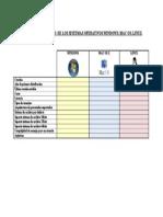 Cuadro Comparativo de Los Sistemas Operativos Windows