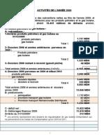 (493029394) rapport-activite-2009.docx
