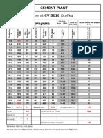 Clinker Production Caliculation Program
