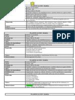 PLANIFICACIÓN Diaria Modelo (1) - Copia