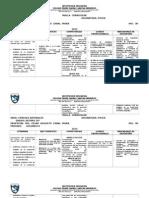 Mallacurriculardefisica10o11o 130522063242 Phpapp02 (1)