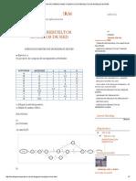 Investigacion de Operaciones Ii_ Ejercicios Resueltos de Modelos de Red