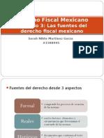 Cap. 3 Derecho Fiscal