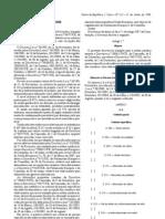 Aditivos Alimentares - Legislacao Portuguesa - 2008/06 - DL nº 99 - QUALI.PT