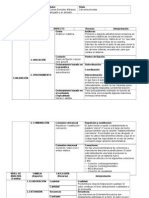 Columna 94-Niveles de análisis_Interpretaciones