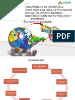 Division de Cultura 2015 Ponencia
