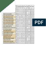 ITM Grades 2015-01.Xlsx - Grades 12-232