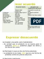 expresaracuerdoydesacuerdo-111211121058-phpapp01