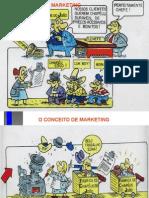 Marketing e Os 4 P's