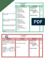 INDICADORES II PERIODO QUINTO 2015.docx