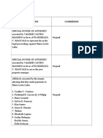Table of Documents