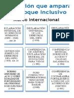 Marco Internacional