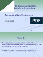 AnEc_Tema8_20100428.ppt