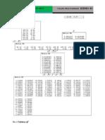 Kontur Elips Distribusi Normal Multivariat