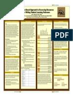 assessment poster